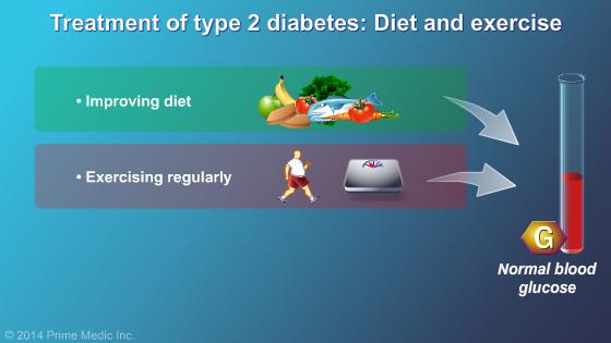 Diabetes Mellitus Type II